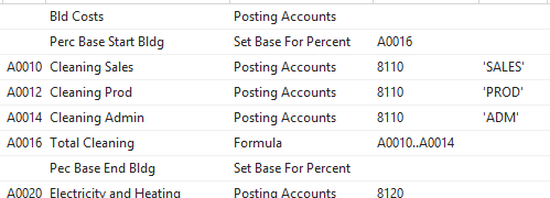 How to get started with GL Account Schedule Reporting in Dynamics NAV 2013