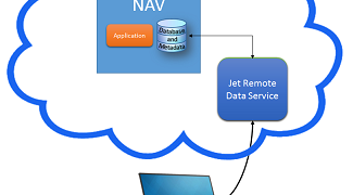 What's New in Jet Essentials 2015